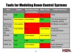 tools for modeling beam control systems