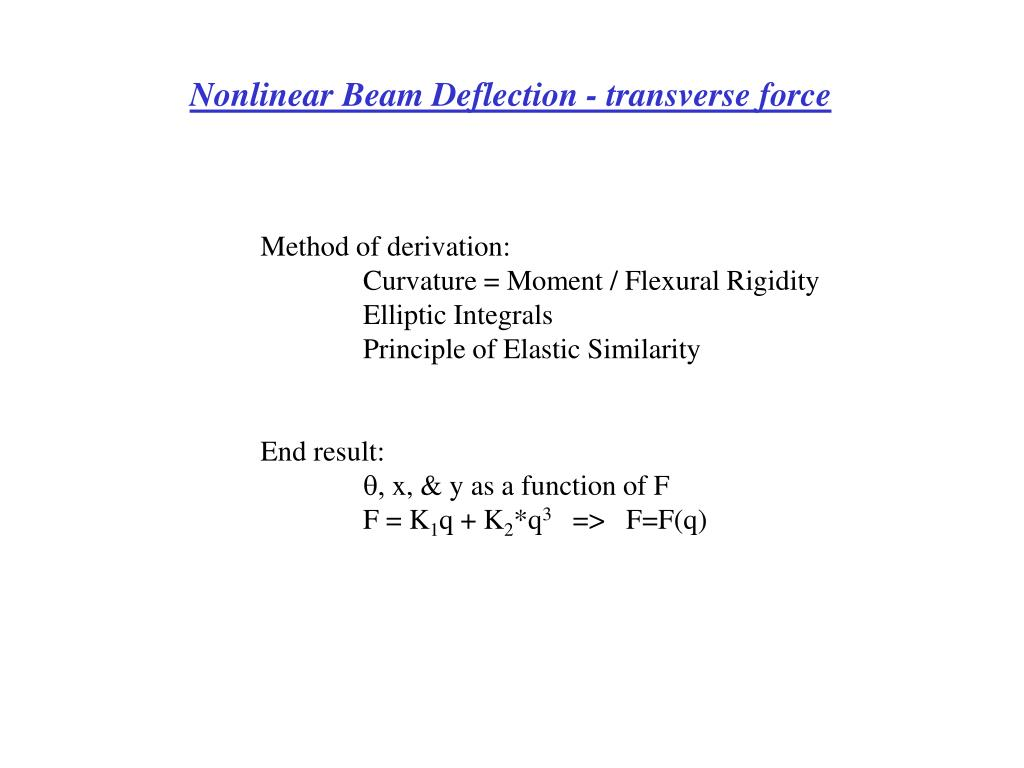 nonlinear beam deflection transverse force l.