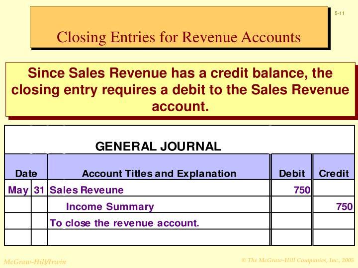 Closing Entries for Revenue Accounts
