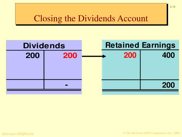 Closing the Dividends Account