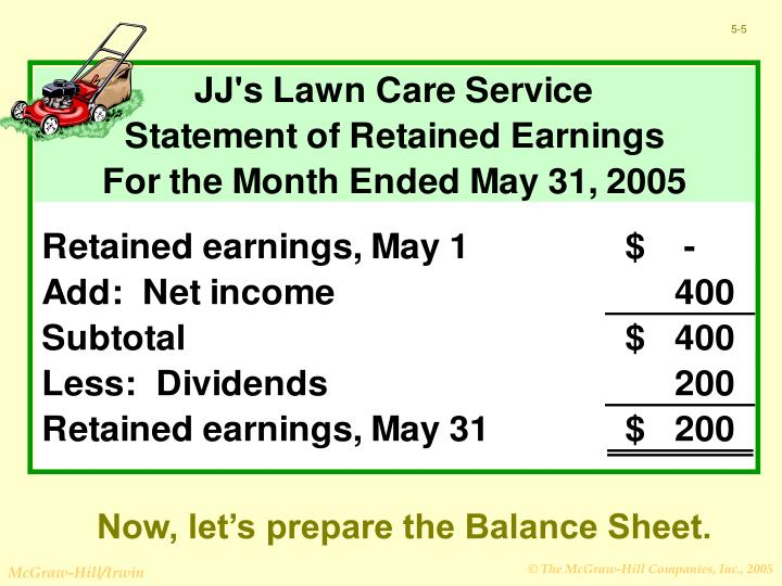 Now, let's prepare the Balance Sheet.