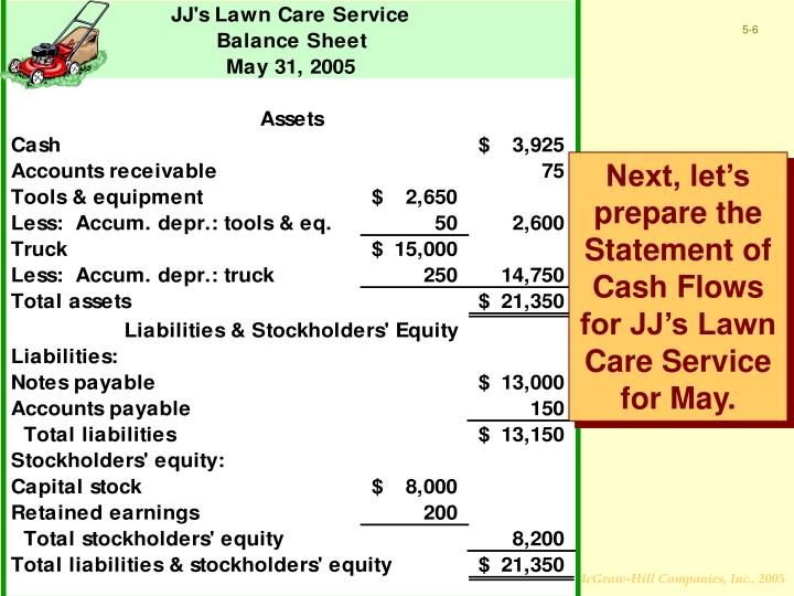Next, let's prepare the Statement of Cash Flows for JJ's Lawn Care Service for May.