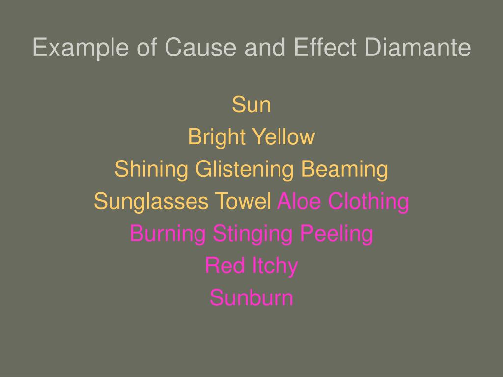 Example of Cause and Effect Diamante