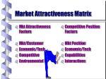 market attractiveness matrix