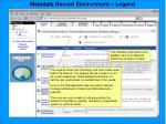 metadata record environment legend