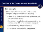 overview of the enterprise java bean model