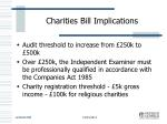 charities bill implications