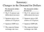 summary changes in the demand for dollars