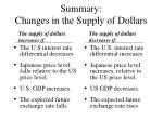 summary changes in the supply of dollars