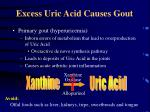 excess uric acid causes gout