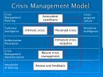 crisis management model60