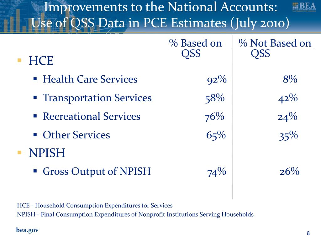 Improvements to the National Accounts: