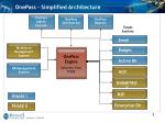 onepass simplified architecture