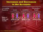 increases and decreases in the accounts