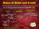 rules of debit and credit13
