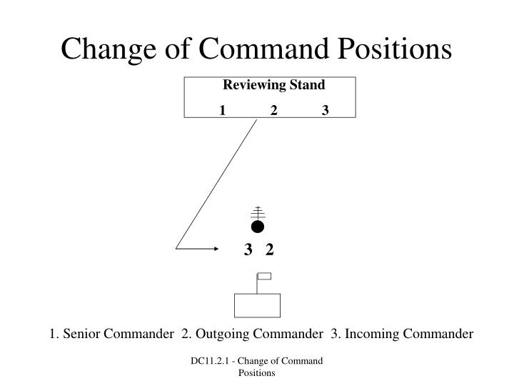 change of command positions n.