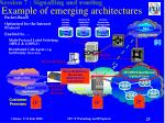 example of emerging architectures