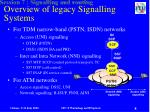 overview of legacy signalling systems