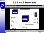 ejb roles deployment