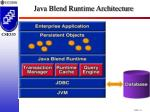 java blend runtime architecture