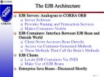 the ejb architecture