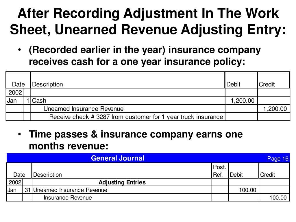 After Recording Adjustment In The Work Sheet, Unearned Revenue Adjusting Entry: