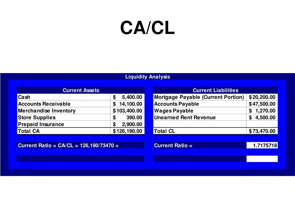CA/CL