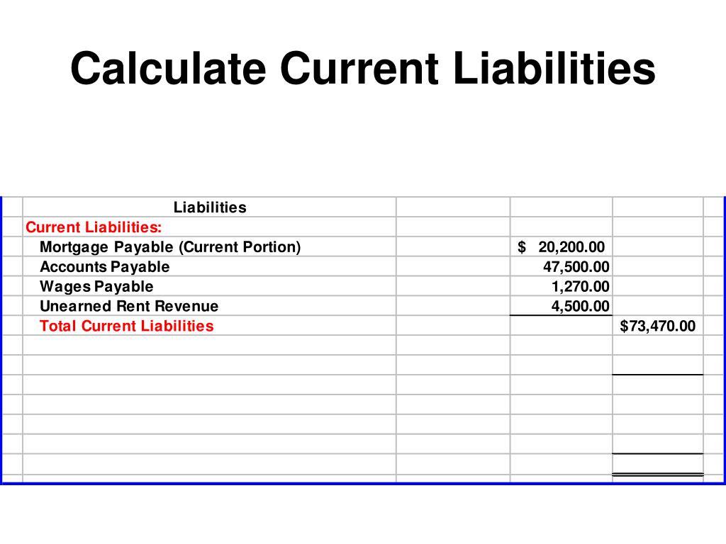 Calculate Current Liabilities
