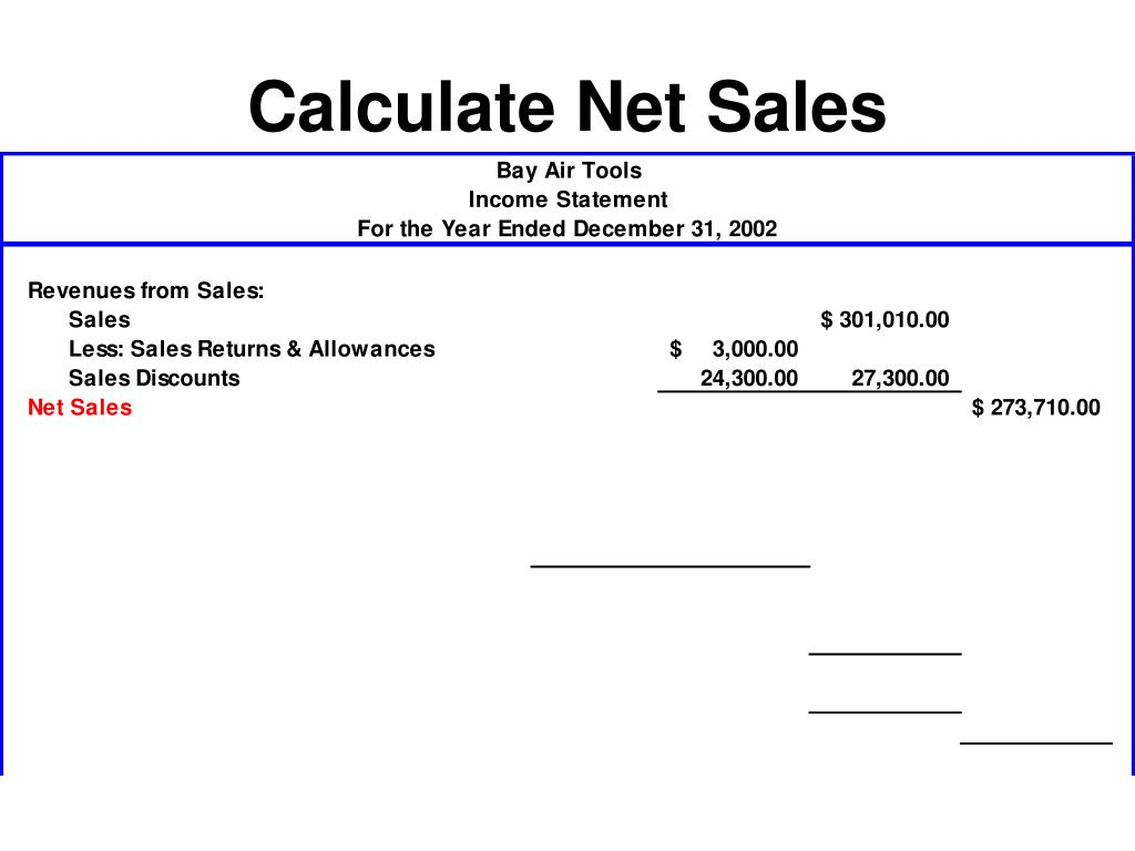 Calculate Net Sales