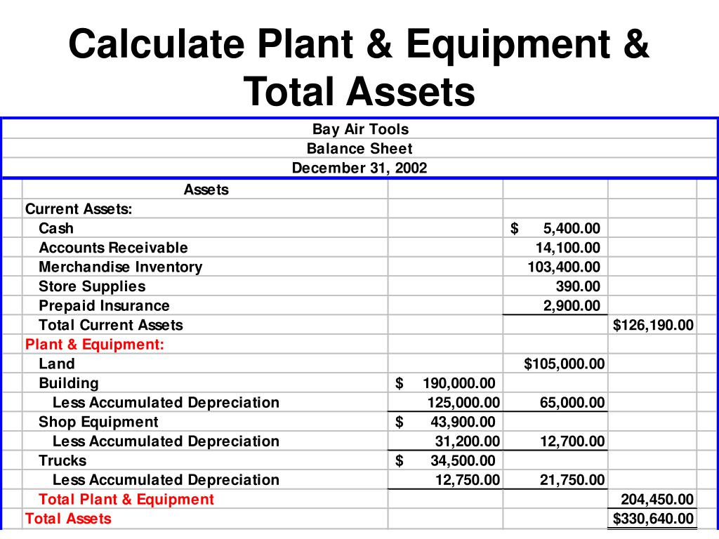 Calculate Plant & Equipment & Total Assets