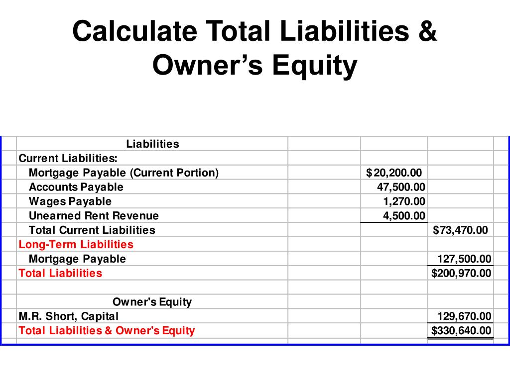 Calculate Total Liabilities & Owner's Equity
