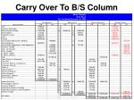 carry over to b s column
