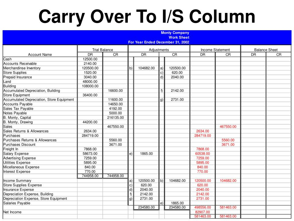Carry Over To I/S Column