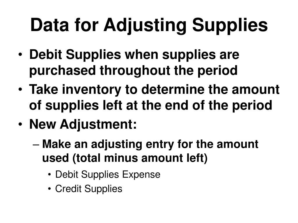 Data for Adjusting Supplies