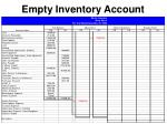 empty inventory account