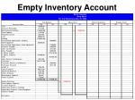 empty inventory account23