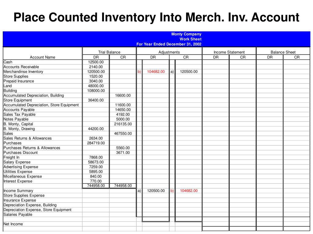Place Counted Inventory Into Merch. Inv. Account