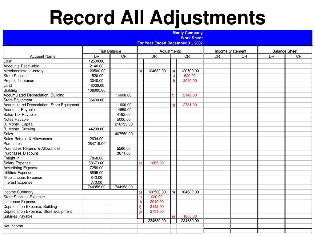 Record All Adjustments