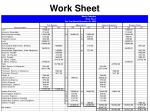 work sheet28