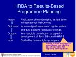 hrba to results based programme planning