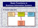 basic functions in business information systems16
