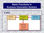 basic functions in business information systems9
