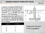 bearing capacity from n spt value
