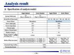 analysis result14