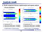analysis result16