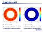 analysis result17