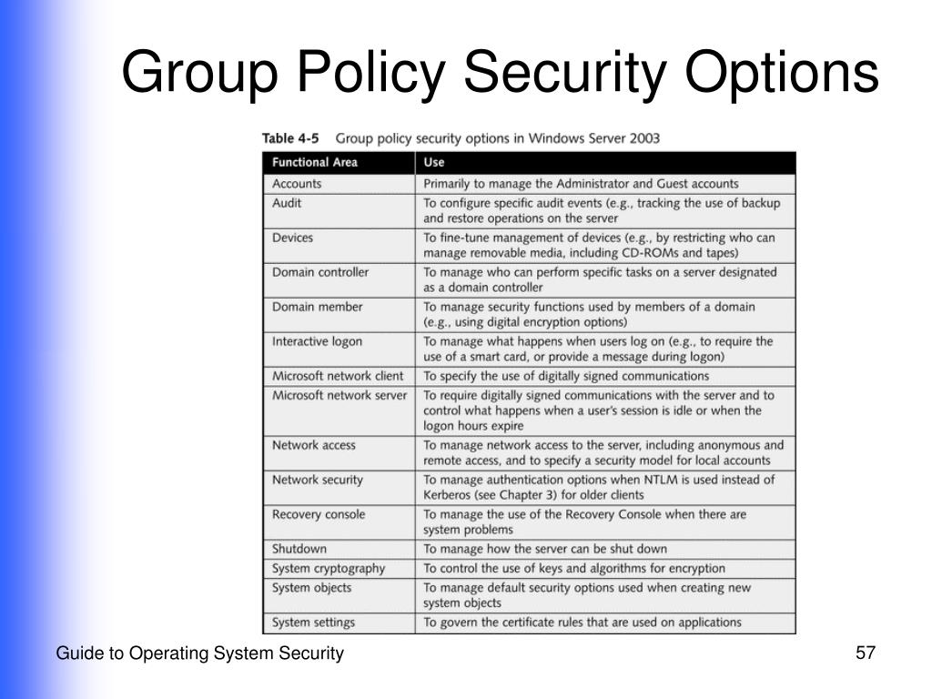 Group Policy Security Options
