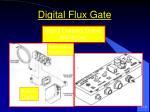 digital flux gate