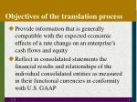 objectives of the translation process