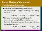 reconciliation of the annual translation adjustment